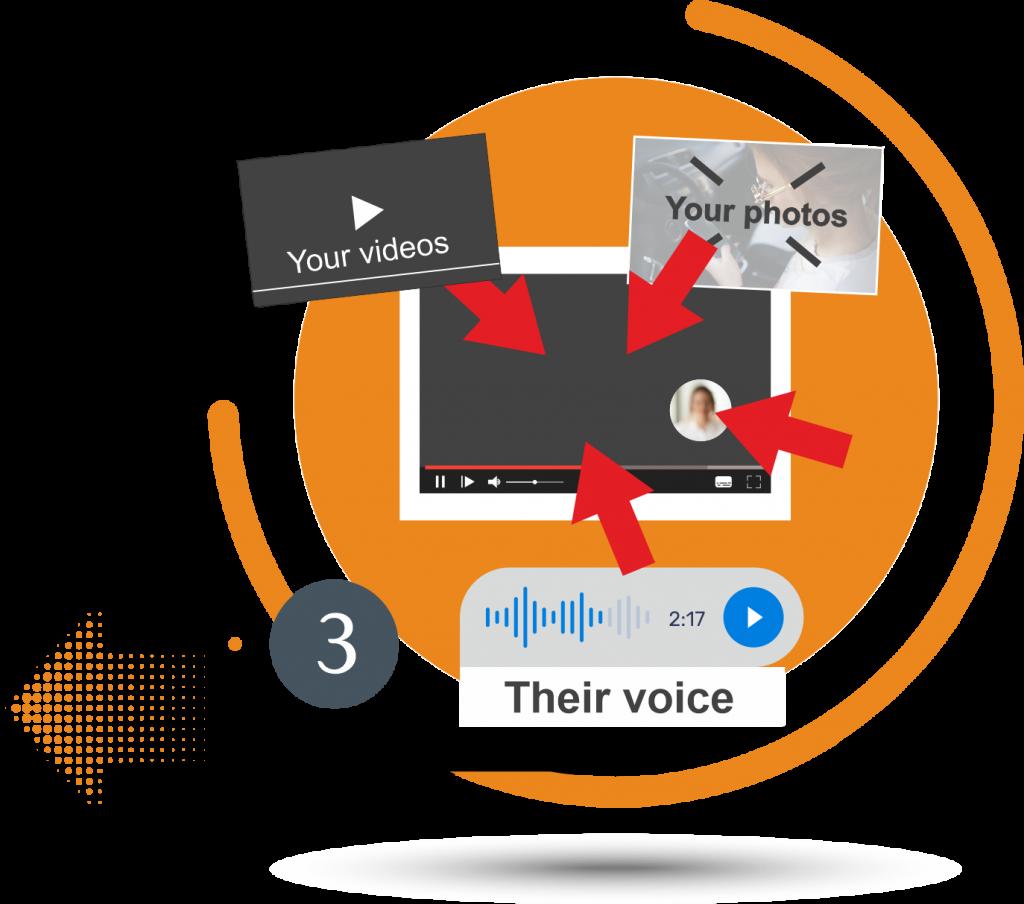 שלב 3 - עריכה מקצועית, שילוב ההמלצות הקוליות עם תמונת הממליץ + מצגת תמונות ווידאו ברקע
